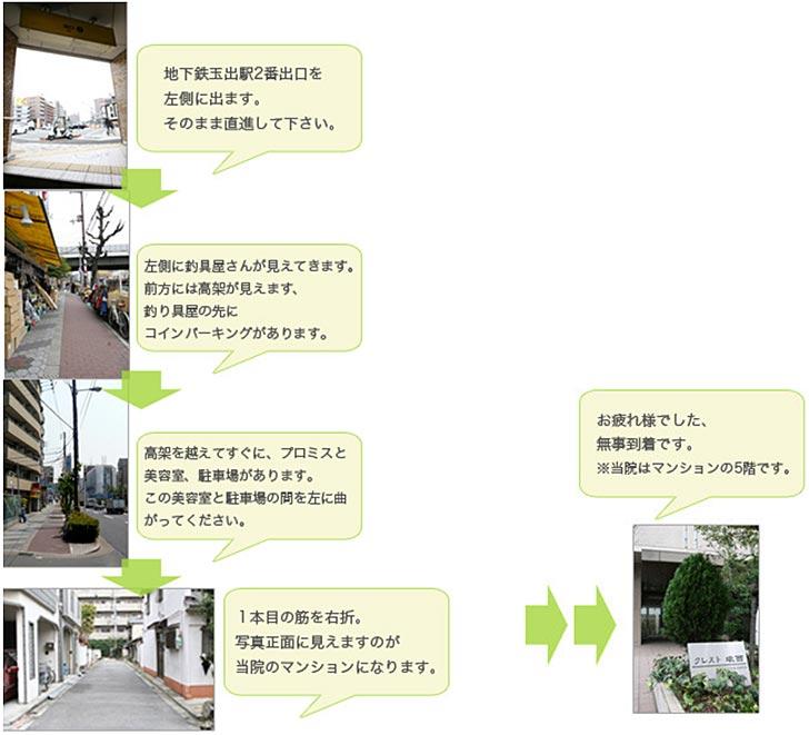 地下鉄 玉出駅から整体院ボディーケア松本へお越しの方